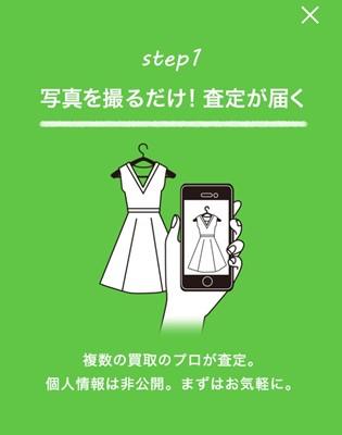 楽天買取アプリ